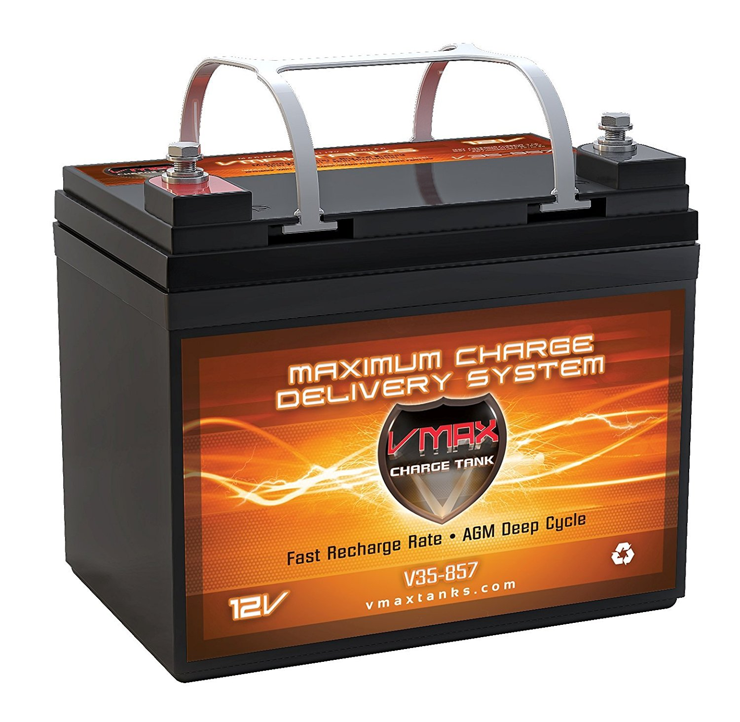 Best Marine Batteries For Electric Trolling Motors