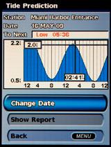 garmin 440s tide data