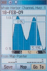 garmin handheld gps tide display