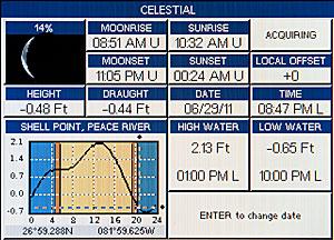 standard horizon cp190i chartplotter chart page