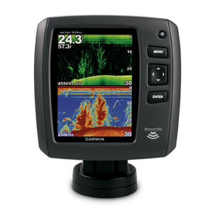 The Best Fishfinder Under $400