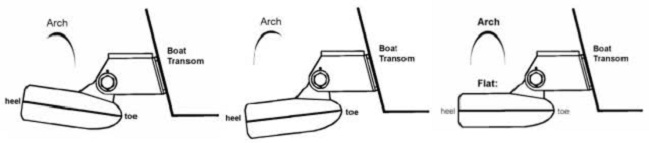 transom mount tranducer guide
