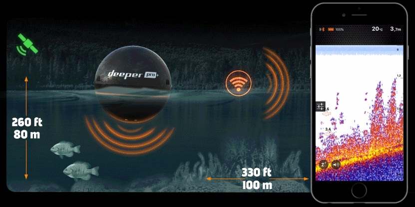 Deeper smart sonar pro review for Deeper fish finder review